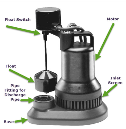 pittsburgh sump pump